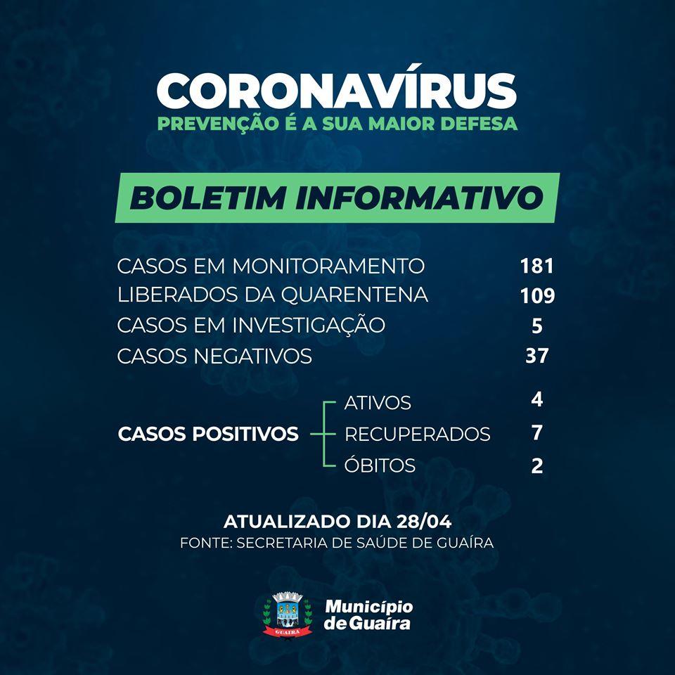 Mulher que morreu de coronavírus no Hospital Universitário era de Guaíra